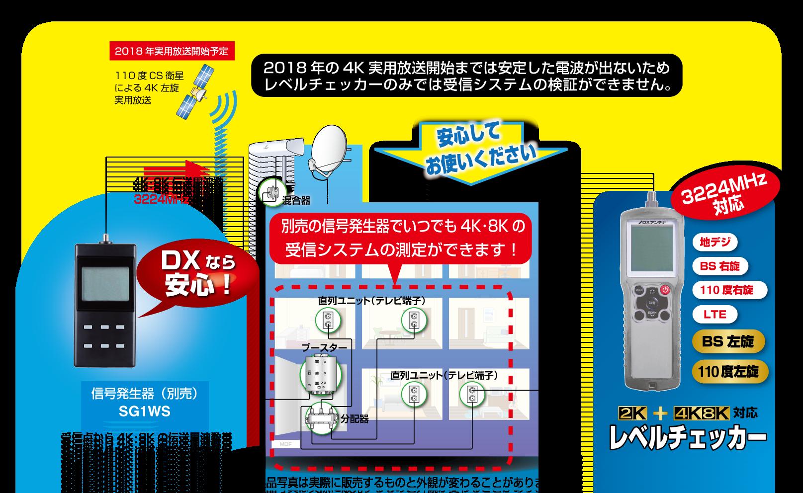 4K・8K信号発生器