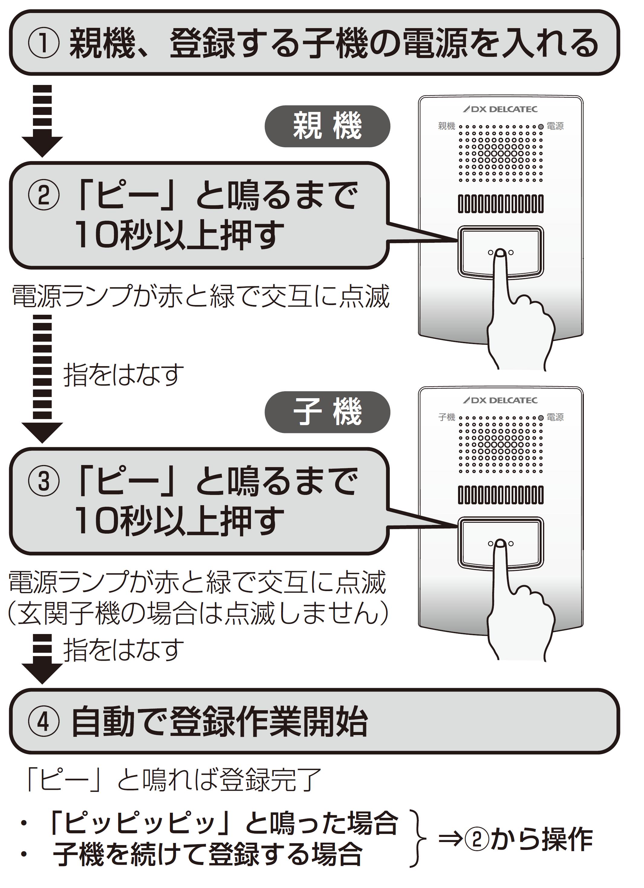 インターホン 登録方法2
